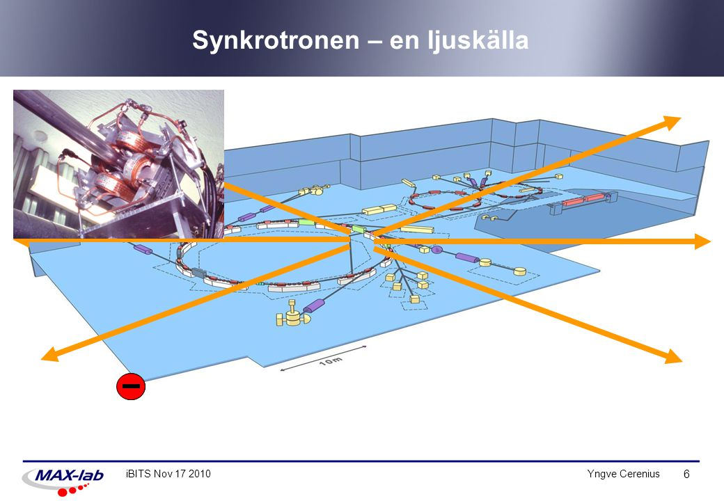 Synkrotronen – en ljuskälla