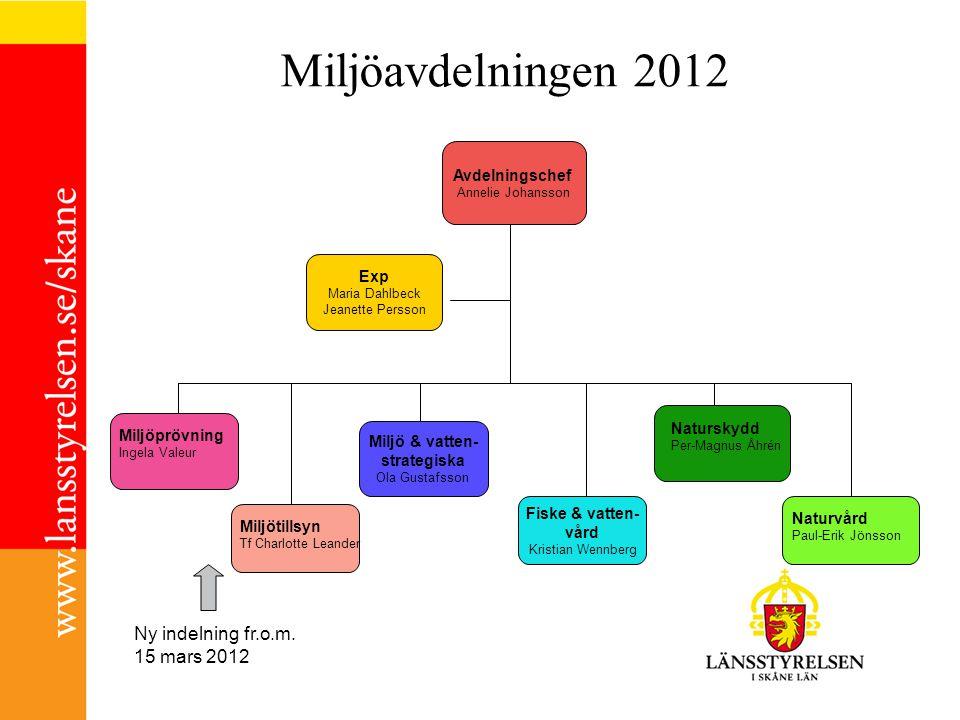 Miljöavdelningen 2012 Ny indelning fr.o.m. 15 mars 2012 Avdelningschef
