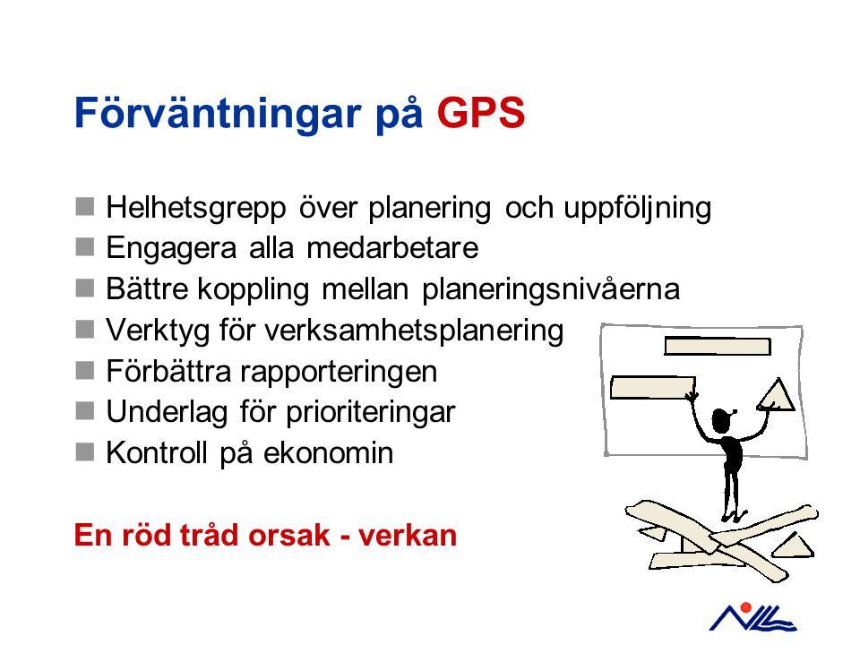 Förväntningar på GPS Helhetsgrepp över planering och uppföljning