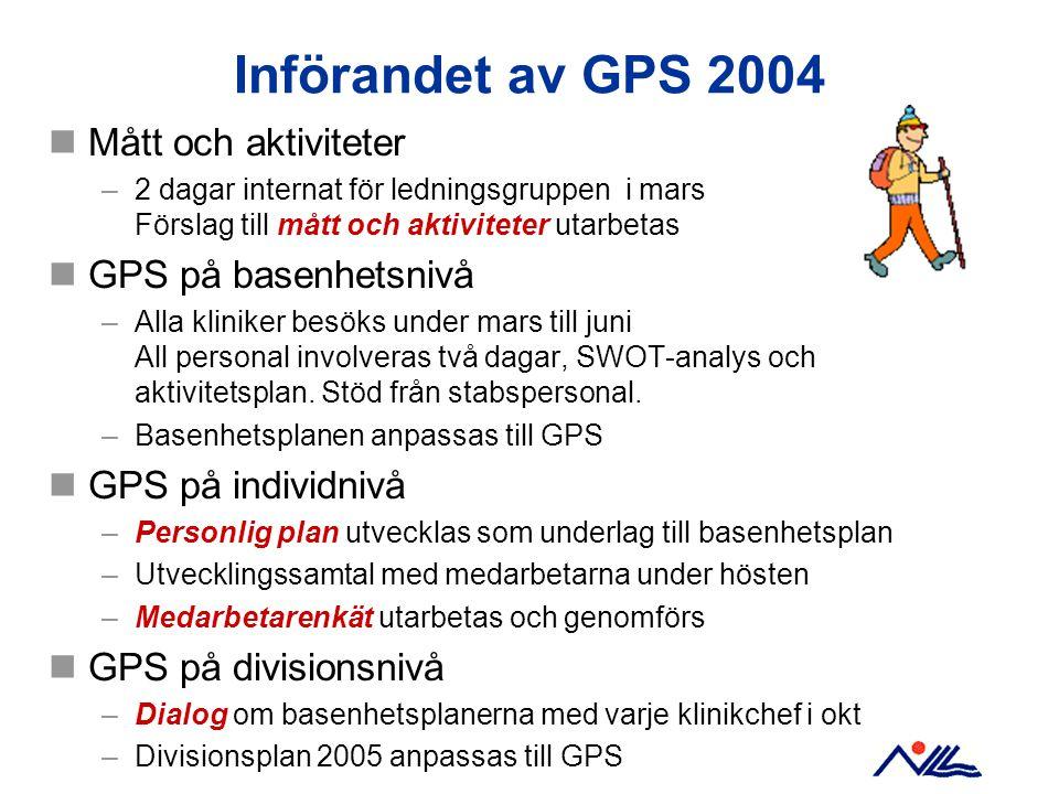 Införandet av GPS 2004 Mått och aktiviteter GPS på basenhetsnivå
