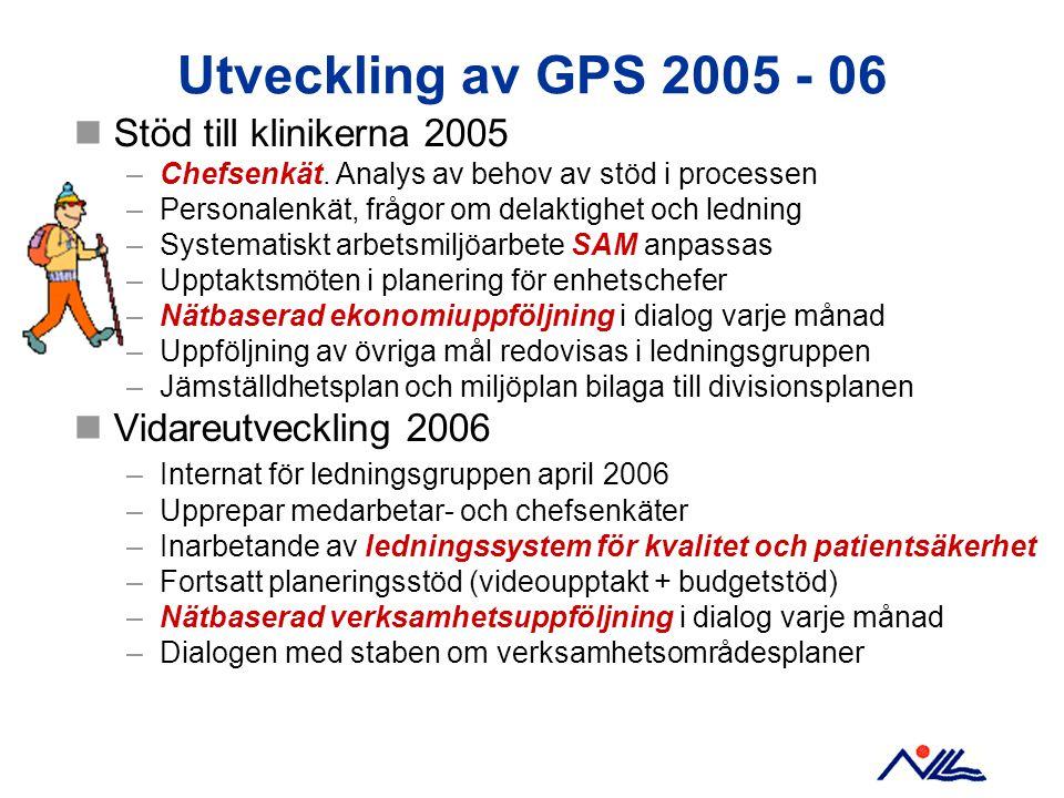 Utveckling av GPS 2005 - 06 Stöd till klinikerna 2005