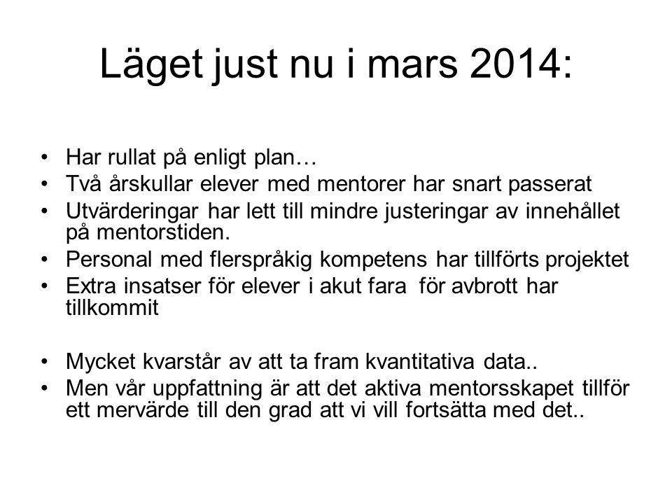Läget just nu i mars 2014: Har rullat på enligt plan…
