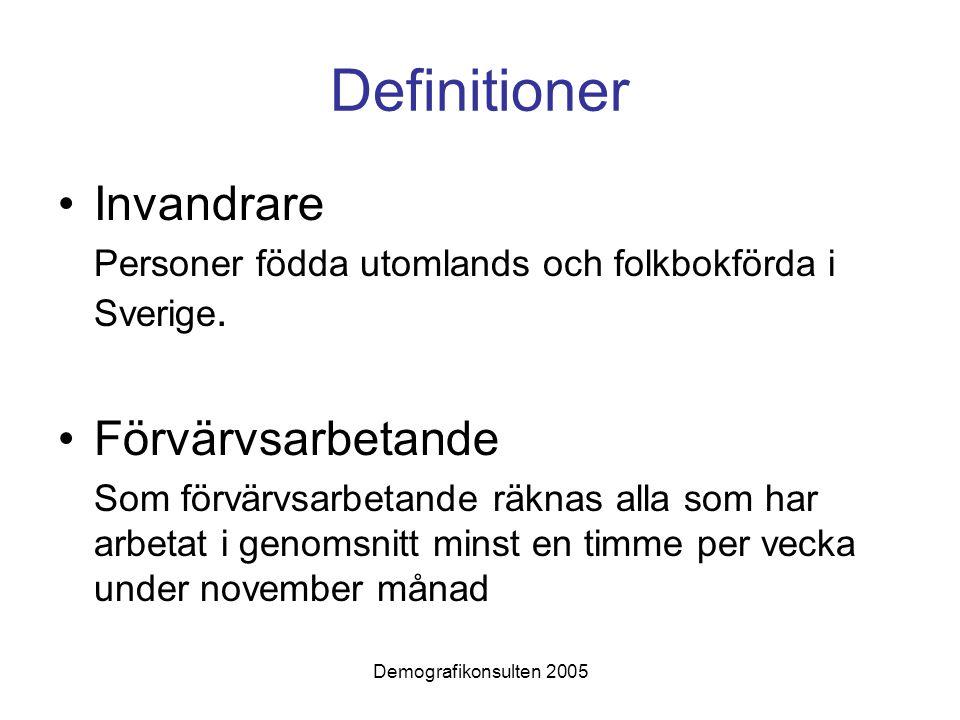Definitioner Invandrare Förvärvsarbetande