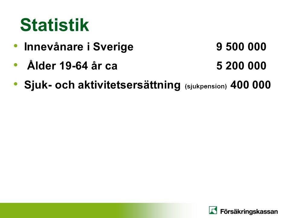 Statistik Innevånare i Sverige 9 500 000 Ålder 19-64 år ca 5 200 000