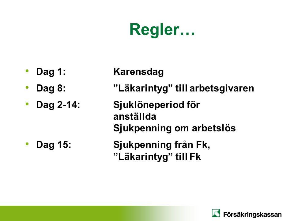 Regler… Dag 1: Karensdag Dag 8: Läkarintyg till arbetsgivaren