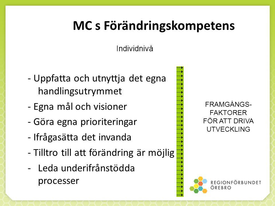 MC s Förändringskompetens