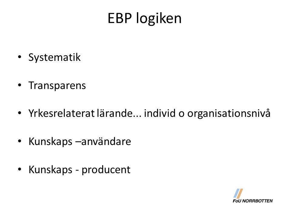 EBP logiken Systematik Transparens