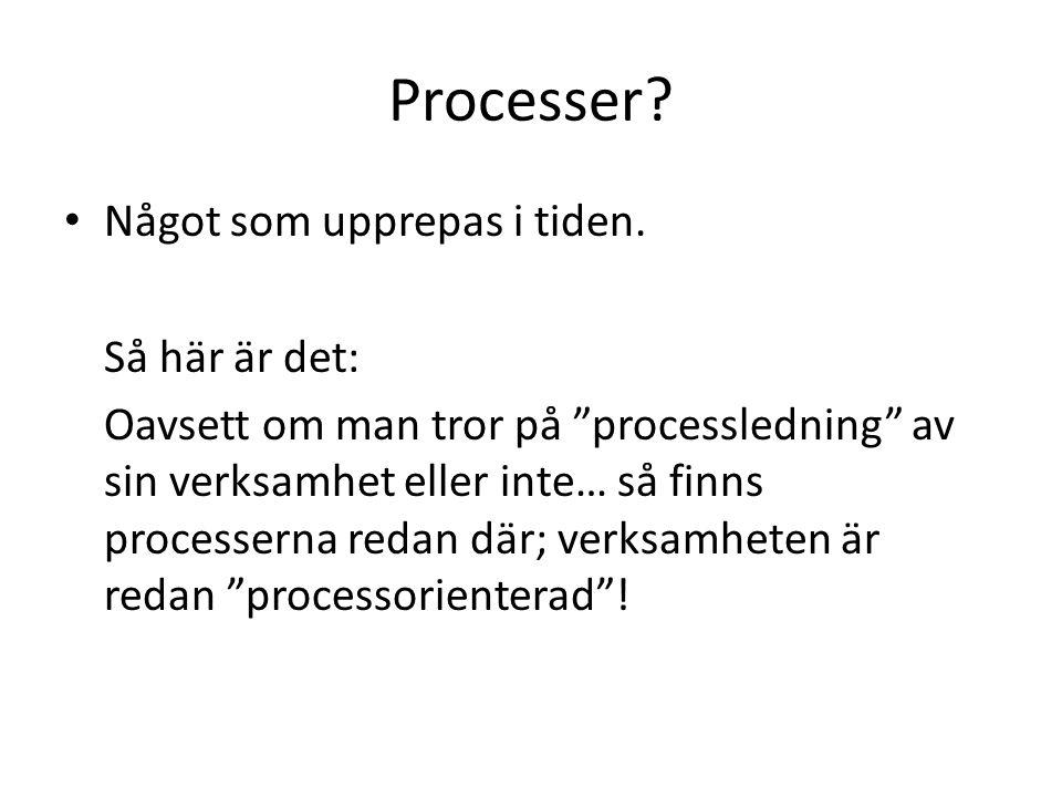 Processer Något som upprepas i tiden. Så här är det: