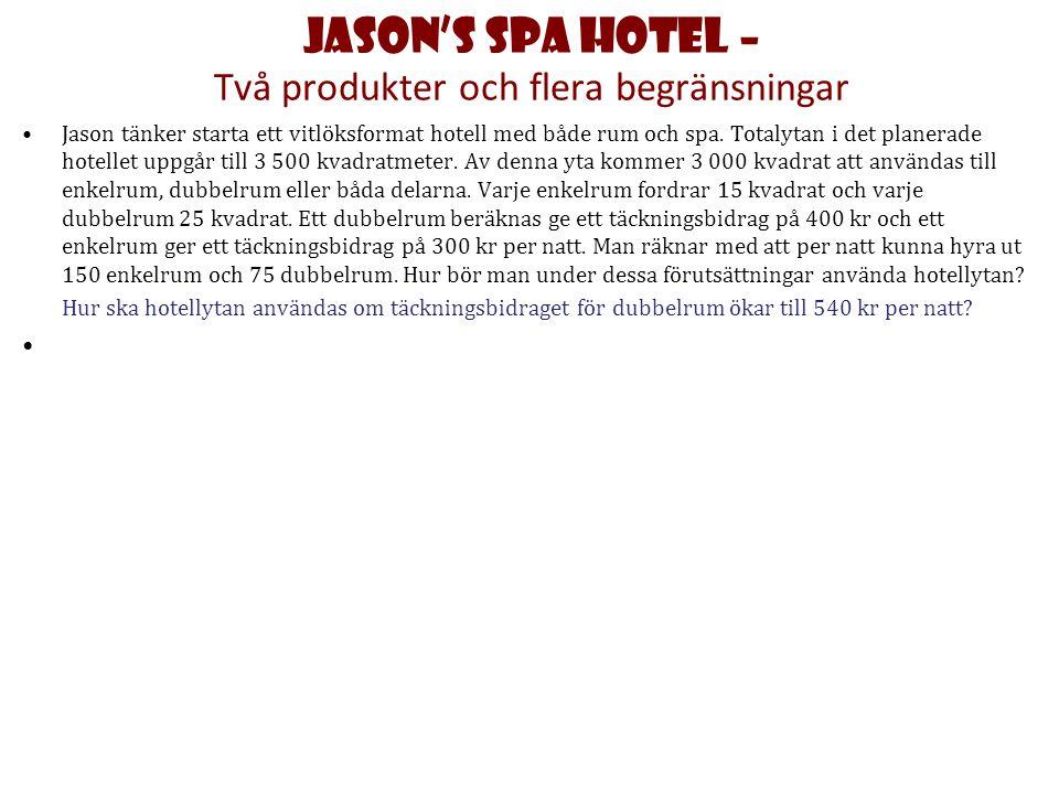 JASON's SPA HOTEL – Två produkter och flera begränsningar