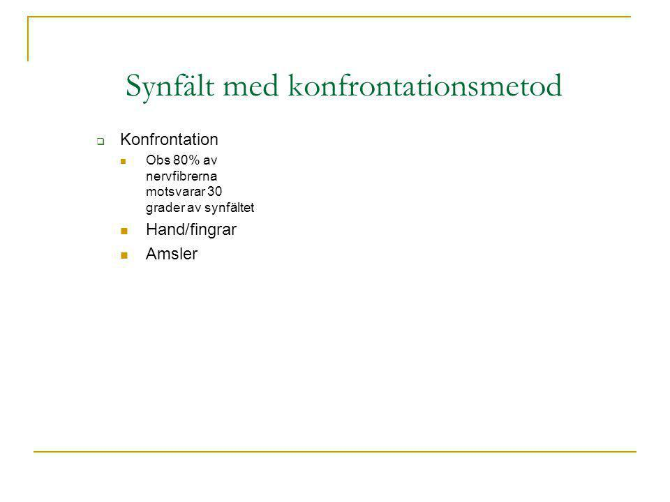 Synfält med konfrontationsmetod
