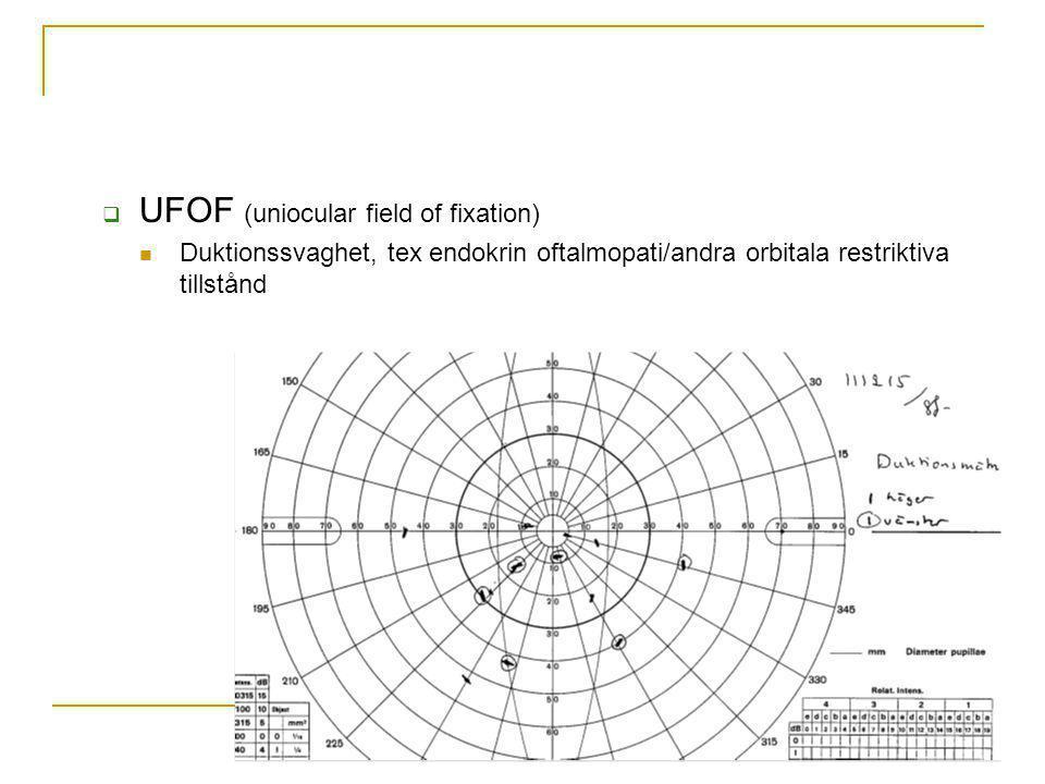 UFOF (uniocular field of fixation)