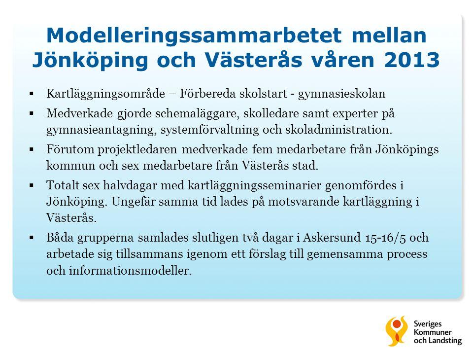 Modelleringssammarbetet mellan Jönköping och Västerås våren 2013