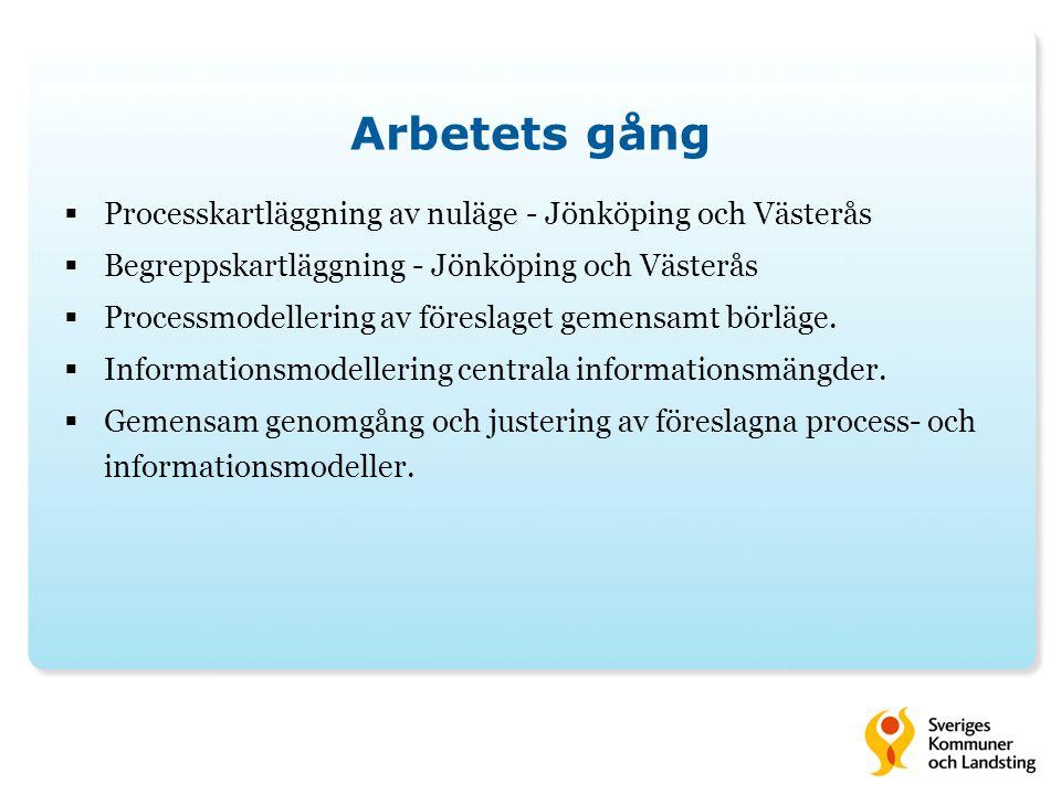 Arbetets gång Processkartläggning av nuläge - Jönköping och Västerås