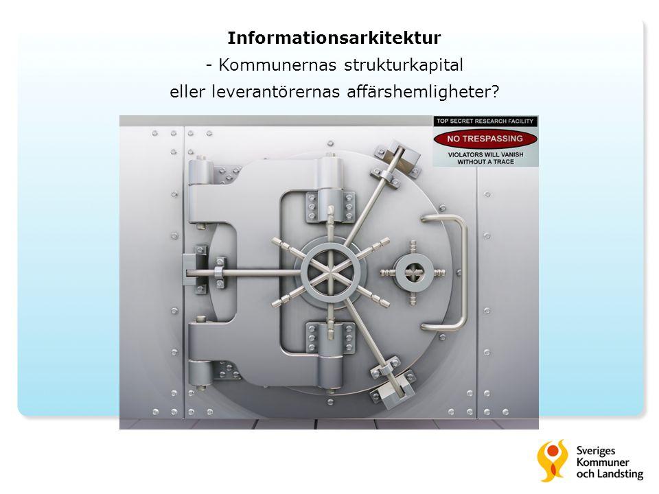 Informationsarkitektur