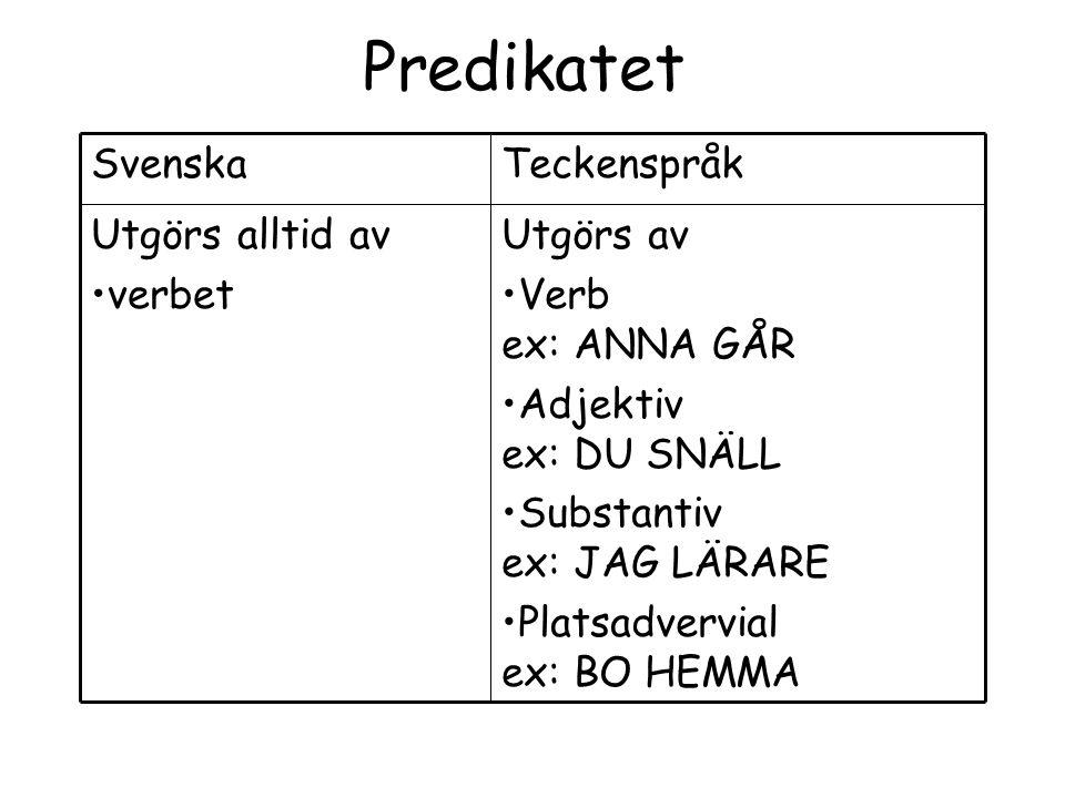 Predikatet Utgörs av Verb ex: ANNA GÅR Adjektiv ex: DU SNÄLL