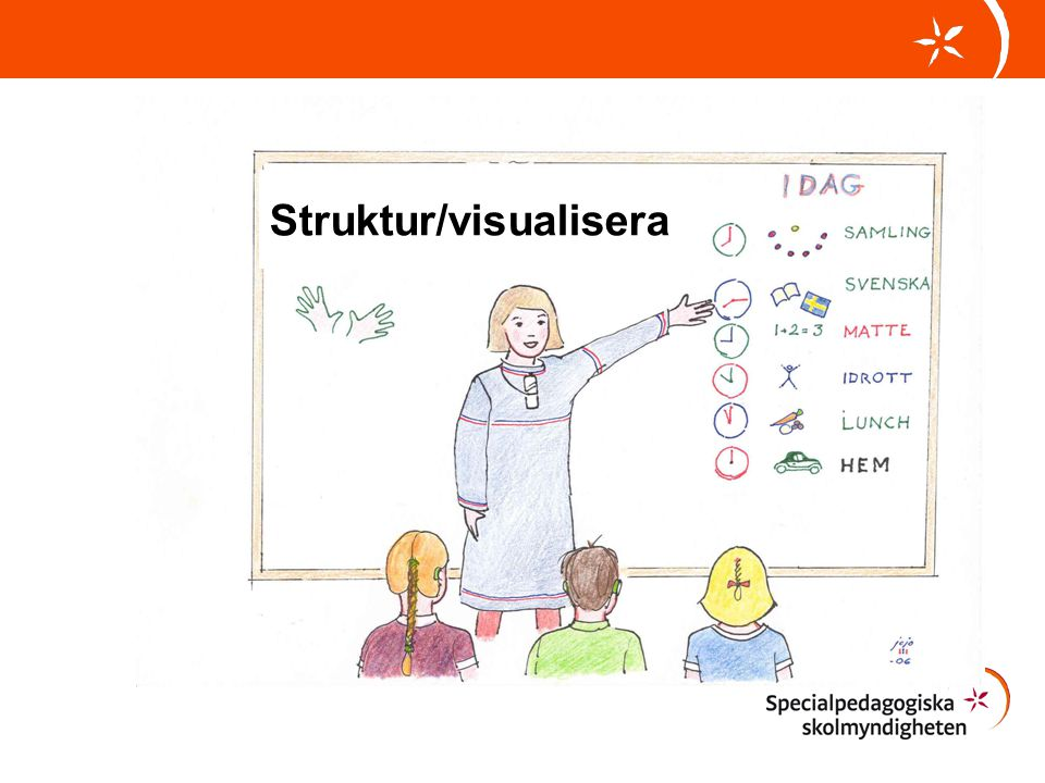 Struktur/visualisera