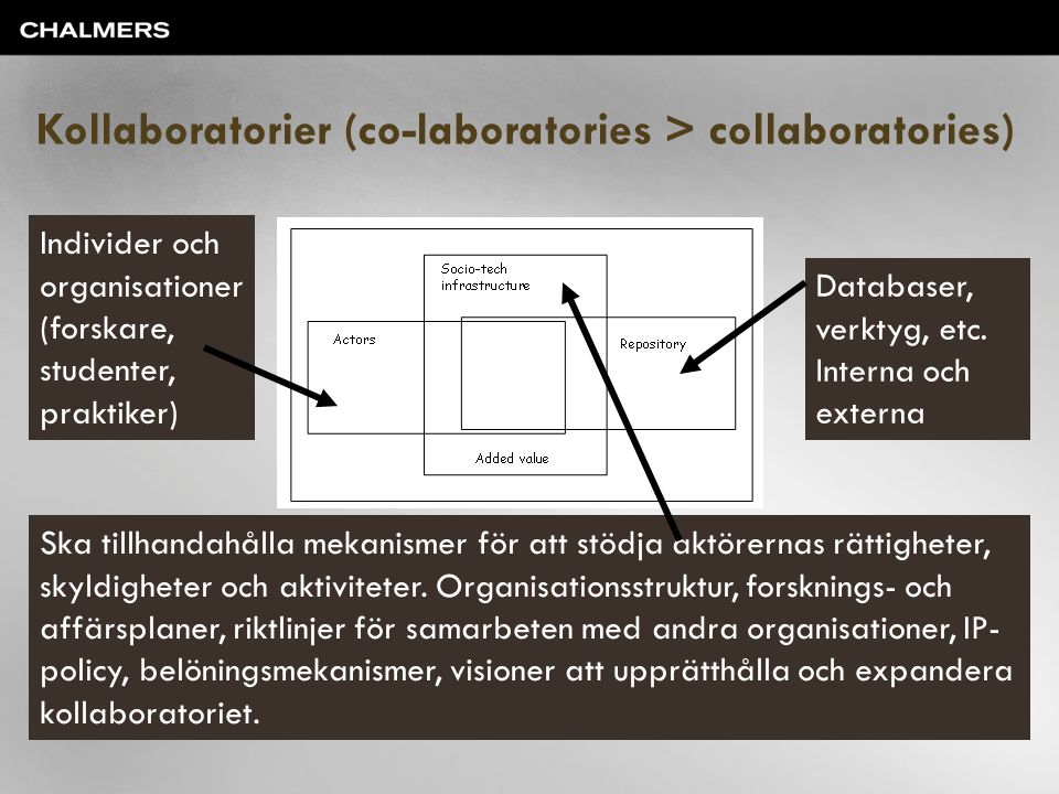 Kollaboratorier (co-laboratories > collaboratories)
