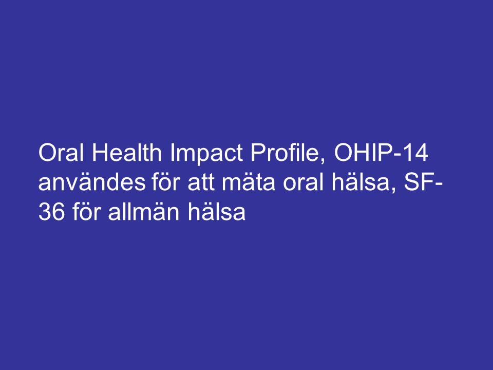 Oral Health Impact Profile, OHIP-14 användes för att mäta oral hälsa, SF-36 för allmän hälsa