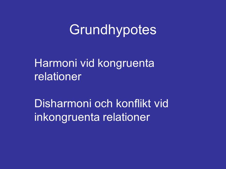 Grundhypotes Harmoni vid kongruenta relationer