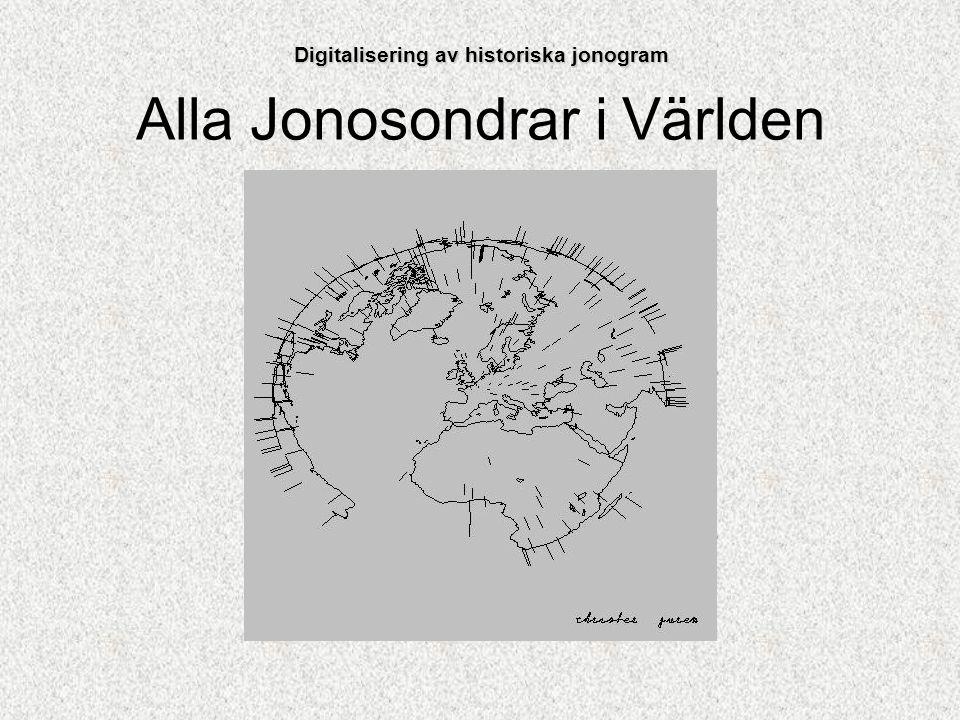 Alla Jonosondrar i Världen