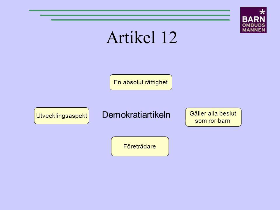 Artikel 12 Demokratiartikeln En absolut rättighet Gäller alla beslut