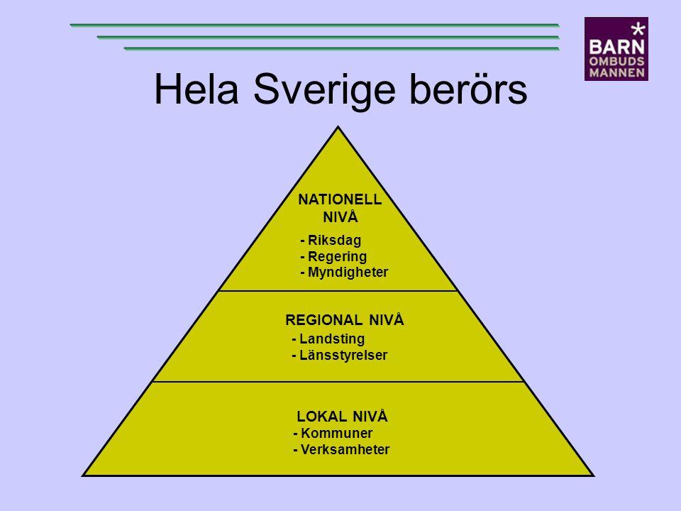 Hela Sverige berörs NATIONELL NIVÅ REGIONAL NIVÅ LOKAL NIVÅ - Riksdag