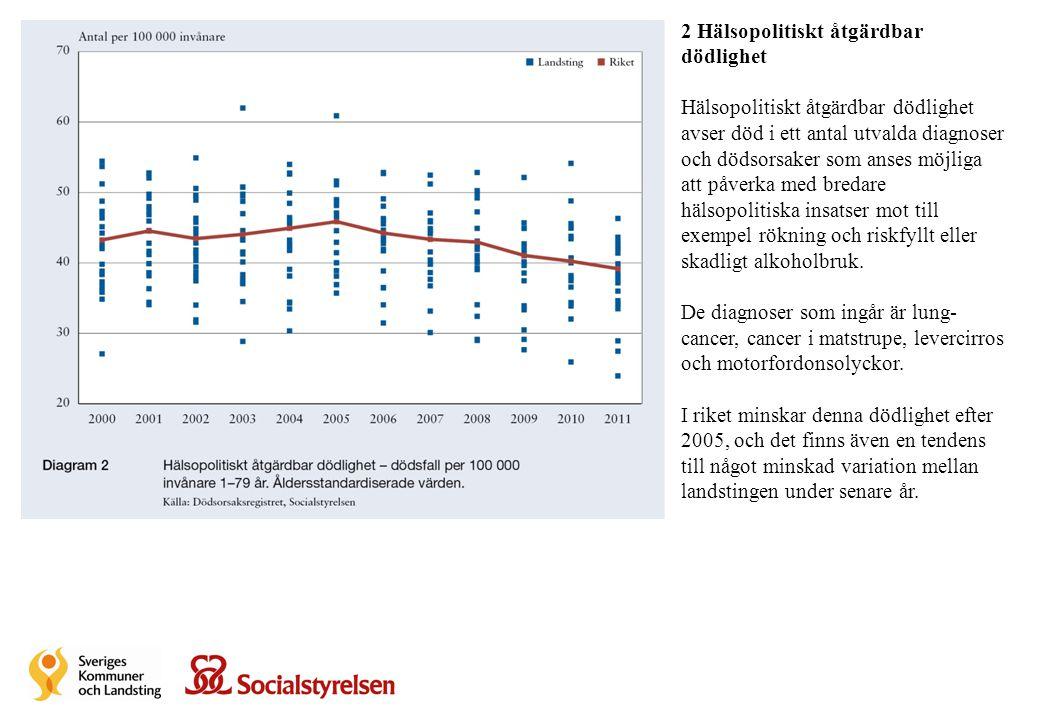 2 Hälsopolitiskt åtgärdbar dödlighet