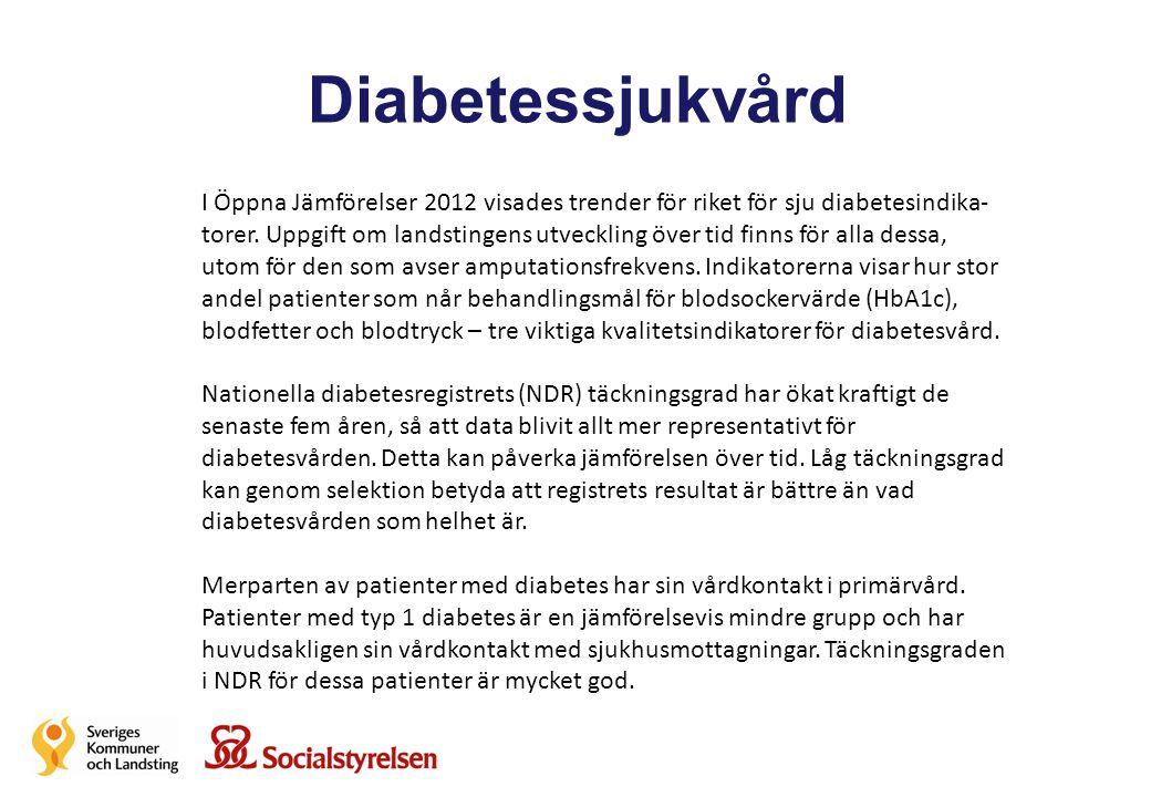 Diabetessjukvård
