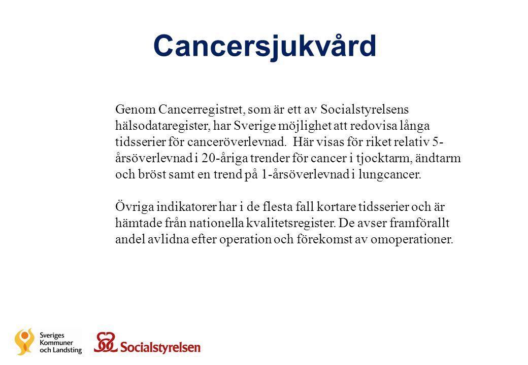 Cancersjukvård