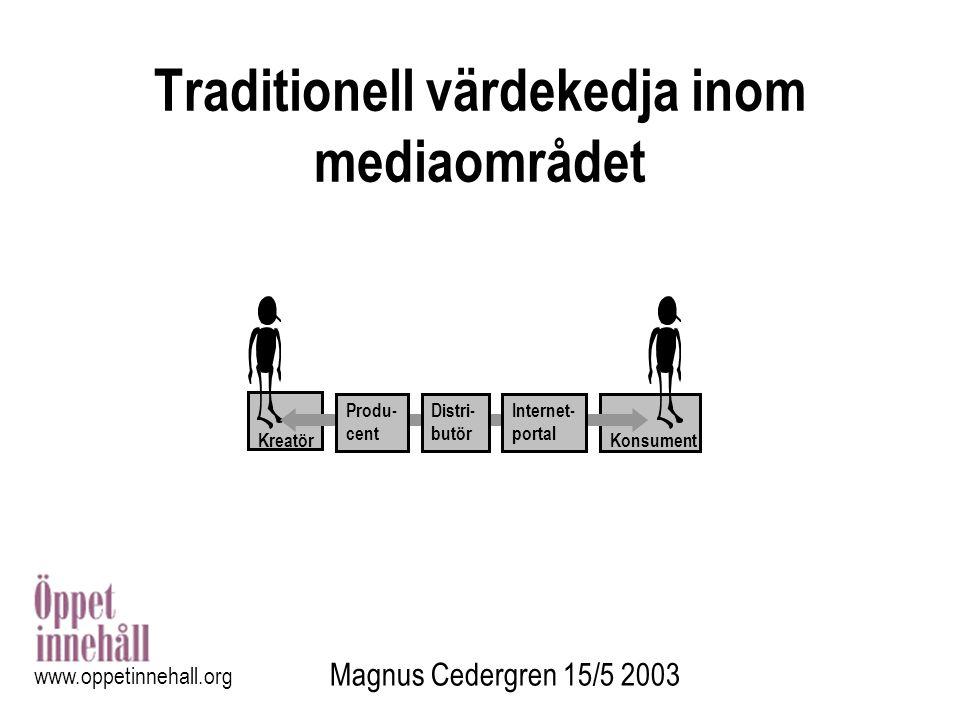 Traditionell värdekedja inom mediaområdet