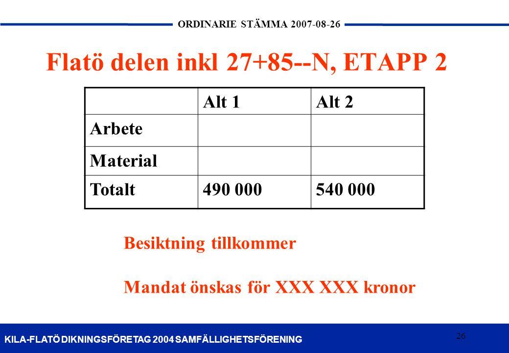 Flatö delen inkl 27+85--N, ETAPP 2