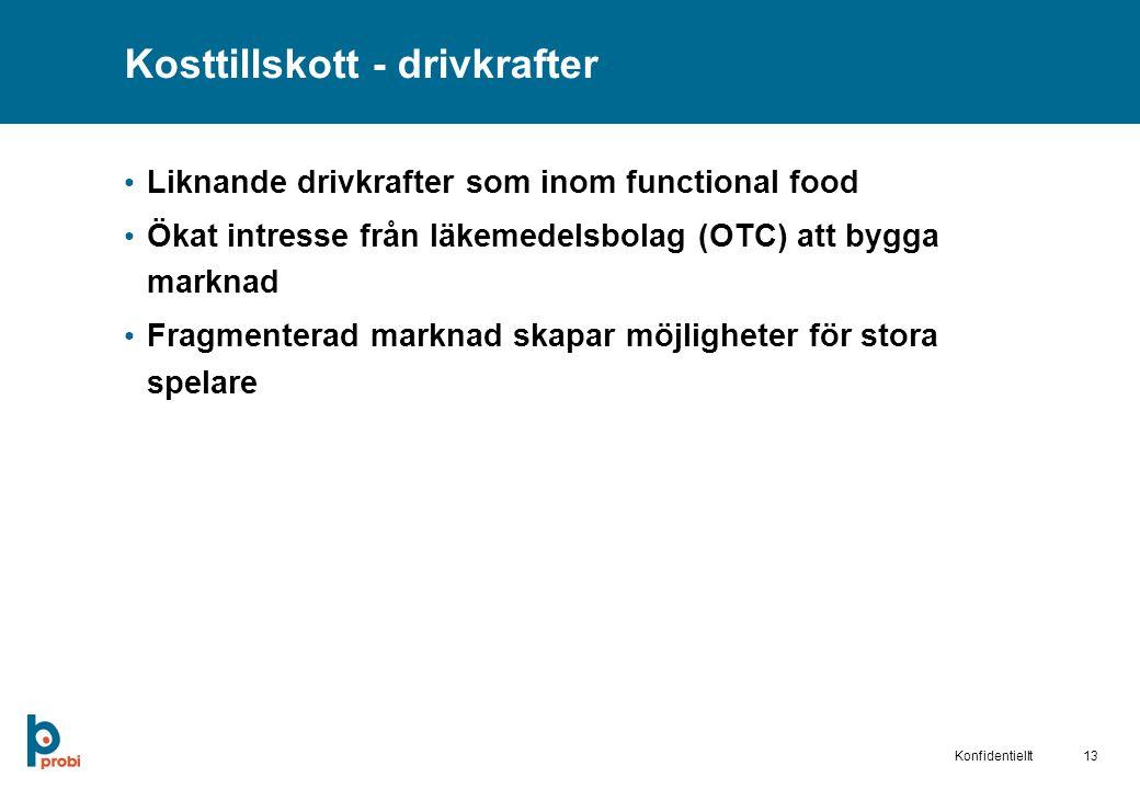 Kosttillskott - drivkrafter