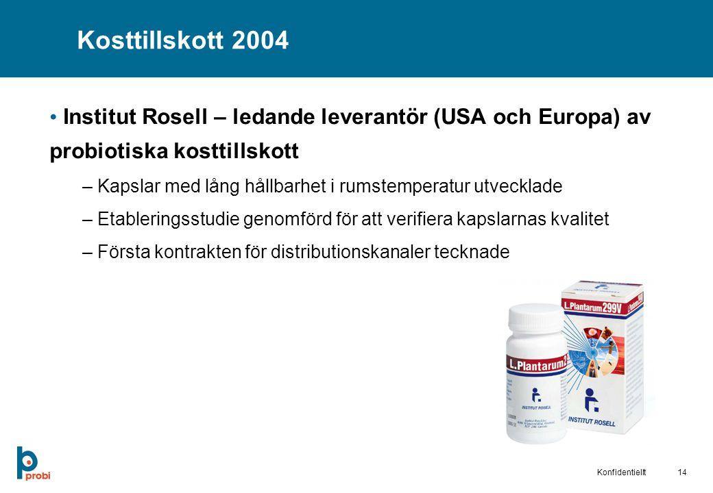 Kosttillskott 2004 Institut Rosell – ledande leverantör (USA och Europa) av probiotiska kosttillskott.