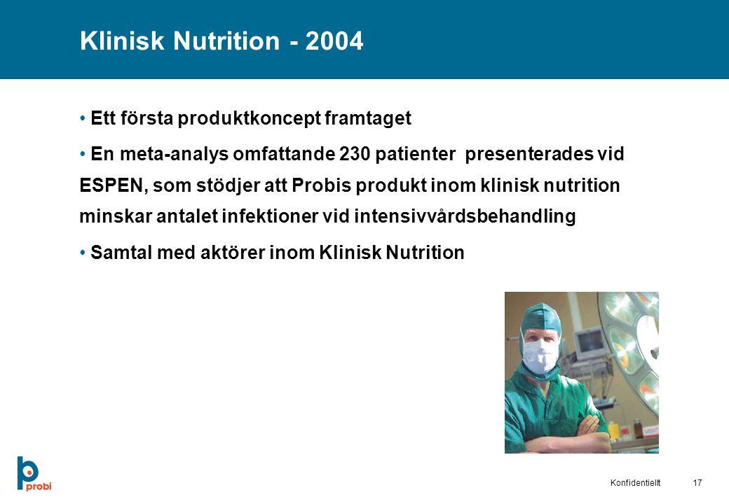 Klinisk Nutrition - 2004 Ett första produktkoncept framtaget