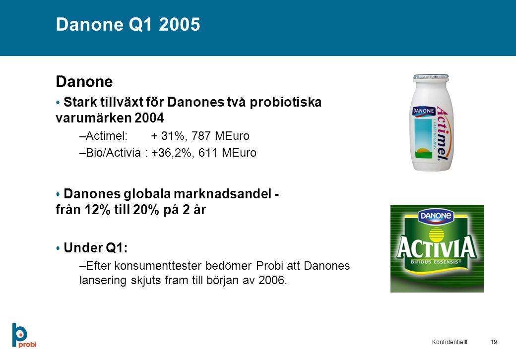 Danone Q1 2005 Danone. Stark tillväxt för Danones två probiotiska varumärken 2004. Actimel: + 31%, 787 MEuro.