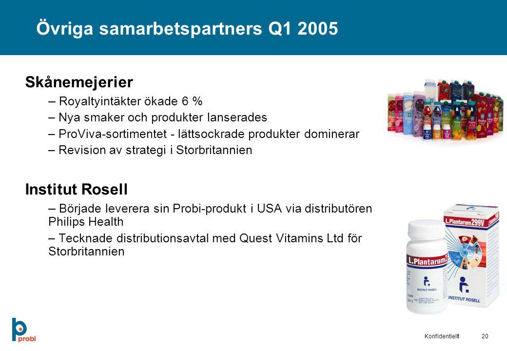 Övriga samarbetspartners Q1 2005