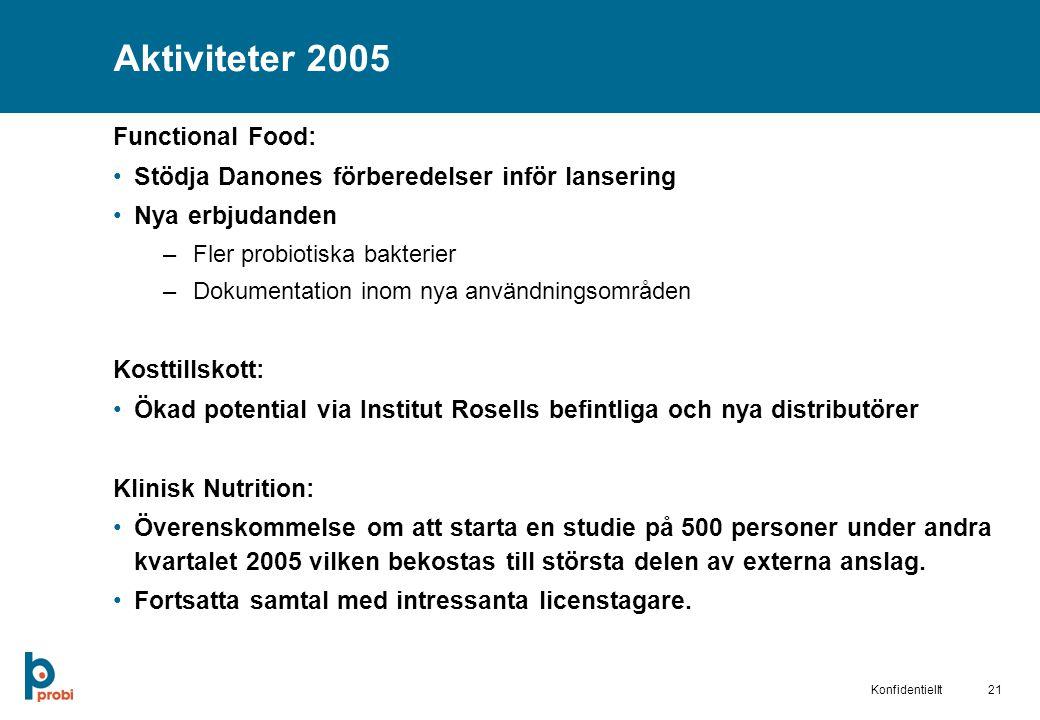 Aktiviteter 2005 Functional Food: