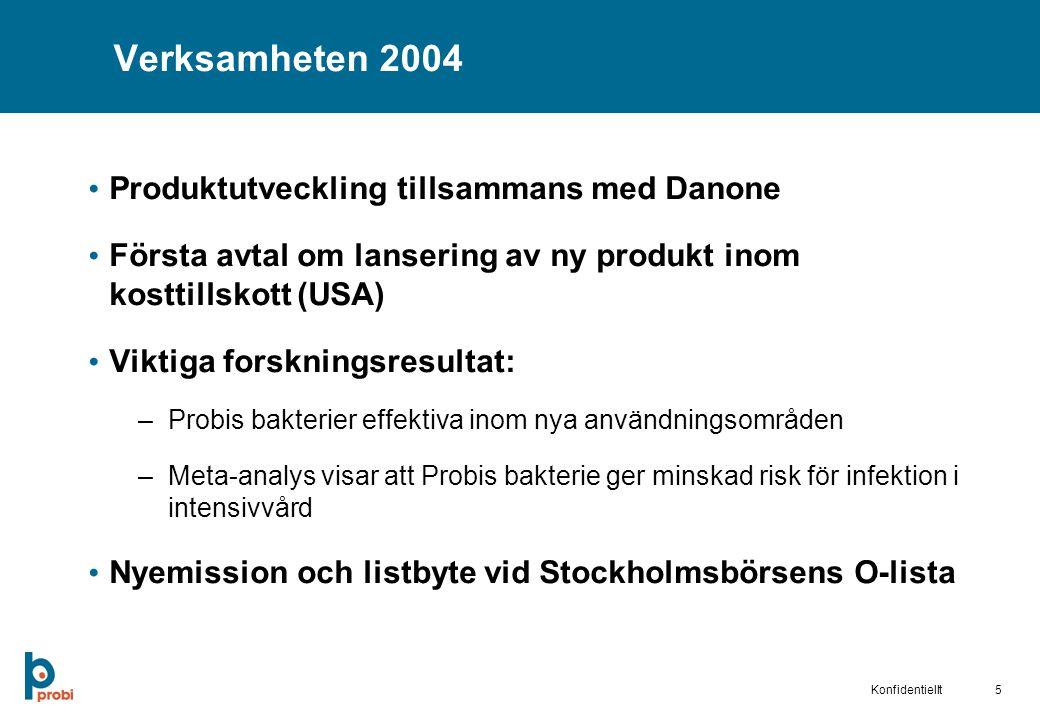 Verksamheten 2004 Produktutveckling tillsammans med Danone