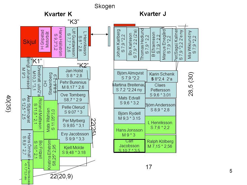 Skogen Kvarter K Kvarter J K3 18,5 Skjul K1 K2 28,5 (30) 40(35)