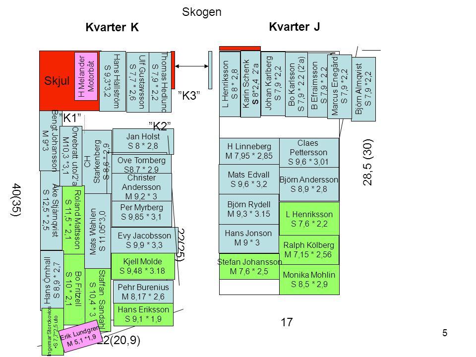 Skogen Kvarter K Kvarter J 18,5 Skjul K3 K1 K2 28,5 (30) 40(35)