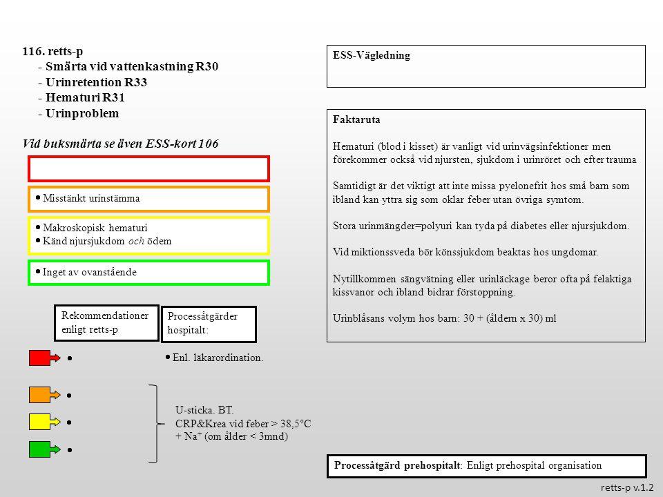 - Smärta vid vattenkastning R30 - Urinretention R33 - Hematuri R31