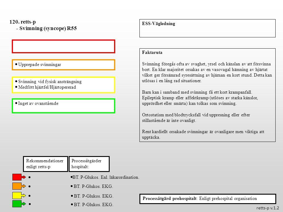 120. retts-p - Svimning (syncope) R55 ESS-Vägledning Faktaruta