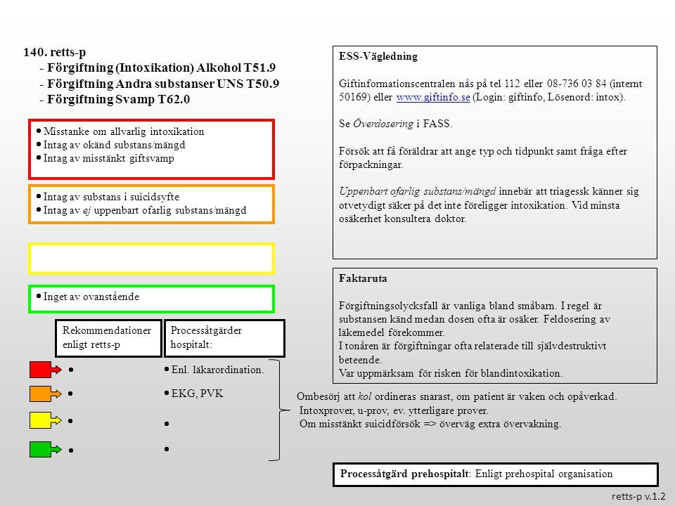 - Förgiftning (Intoxikation) Alkohol T51.9