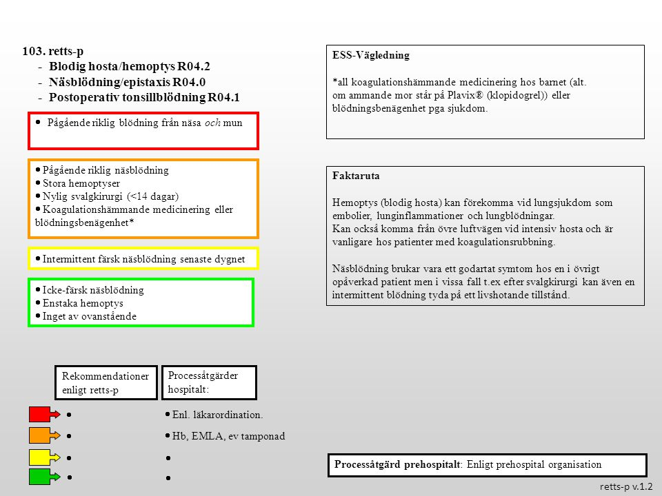 - Blodig hosta/hemoptys R04.2 - Näsblödning/epistaxis R04.0
