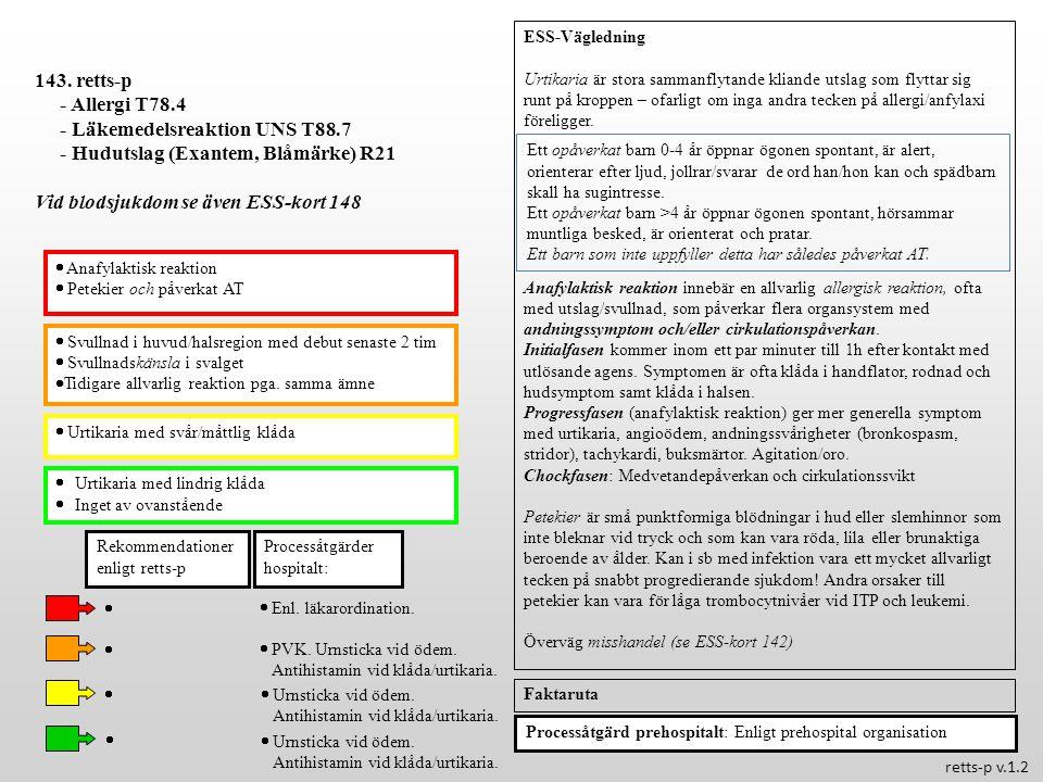 - Läkemedelsreaktion UNS T88.7 - Hudutslag (Exantem, Blåmärke) R21