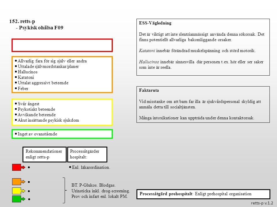 152. retts-p - Psykisk ohälsa F09 ESS-Vägledning