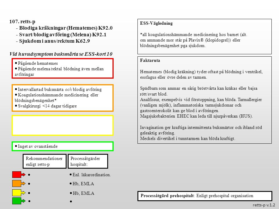 - Blodiga kräkningar (Hematemes) K92.0