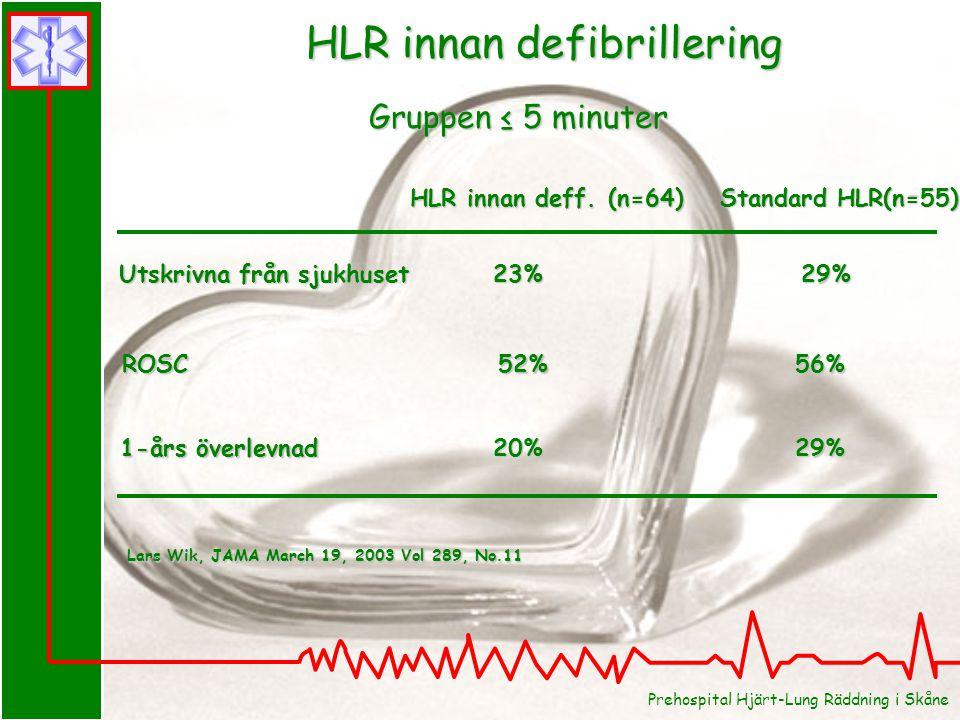 HLR innan defibrillering