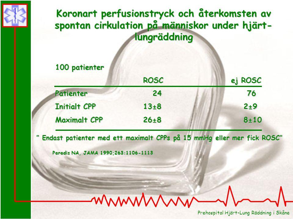 Koronart perfusionstryck och återkomsten av spontan cirkulation på människor under hjärt-lungräddning