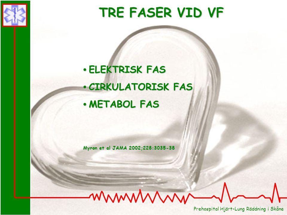 TRE FASER VID VF • ELEKTRISK FAS • CIRKULATORISK FAS • METABOL FAS